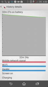 Xperia Z2 battery with 1080p 3