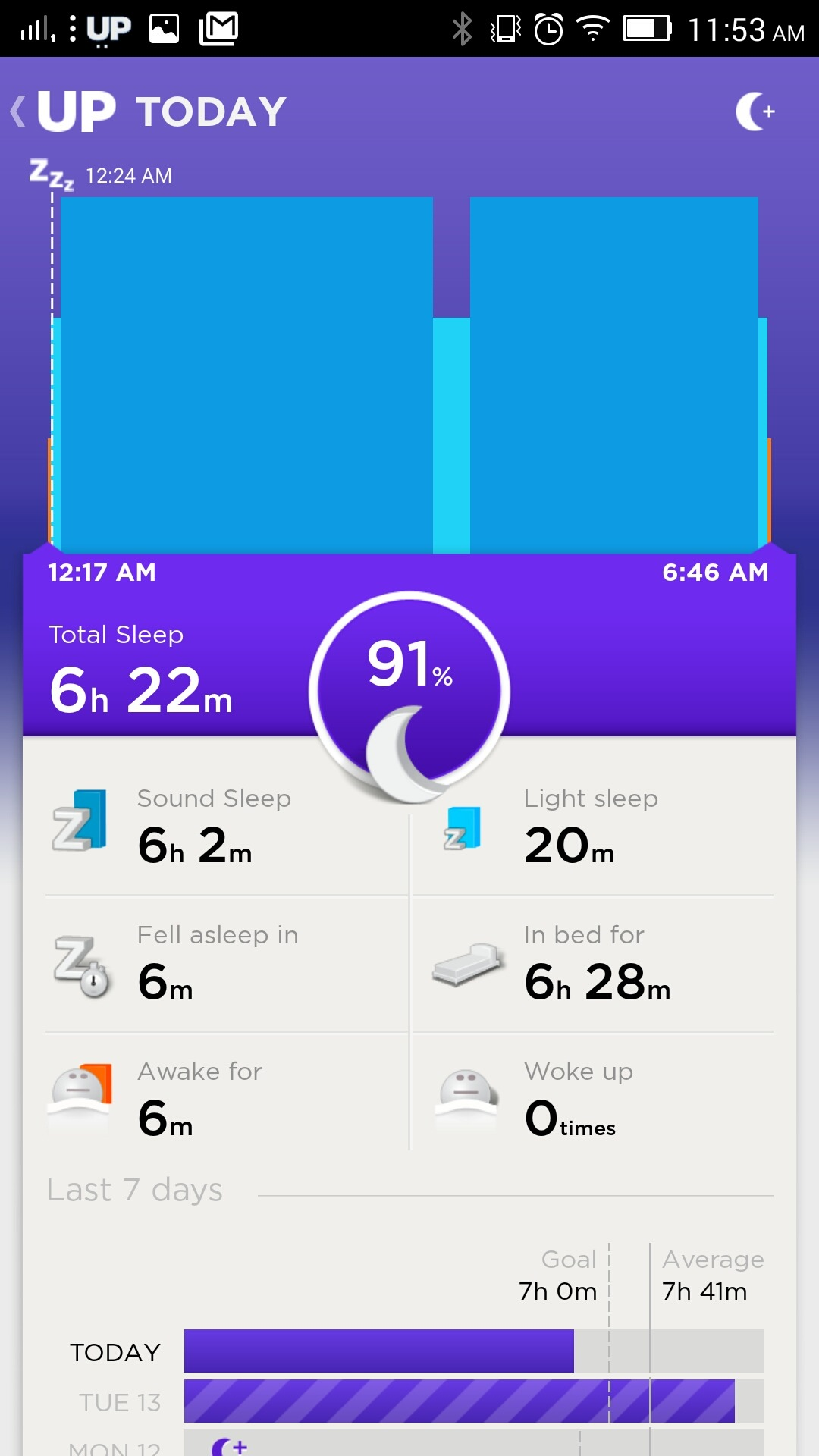 Jawbone UP Move - Sleep Tracking