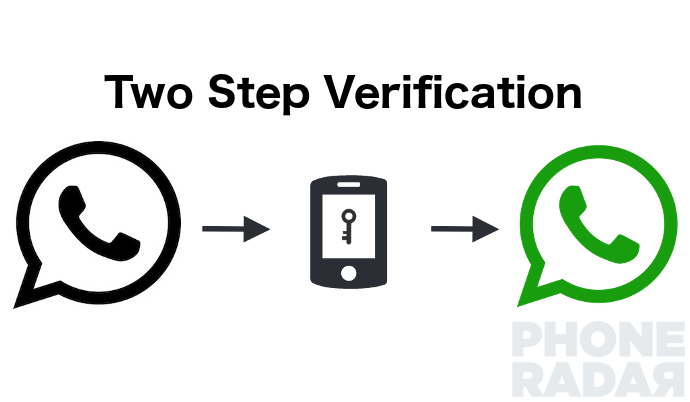 "Image result for The WhatsApp""is two-step Verification"