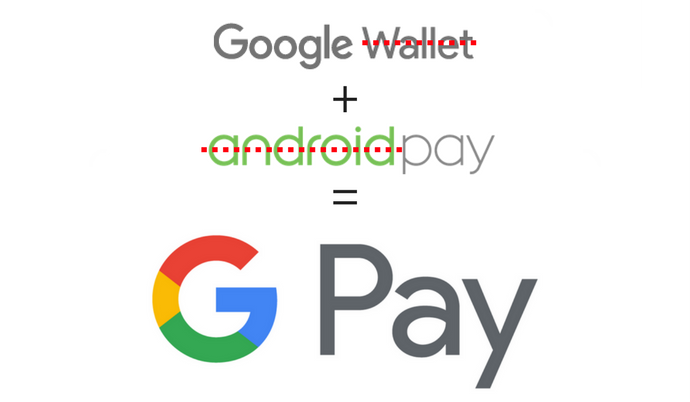 Bringing it all together with Google Pay - Google Blog